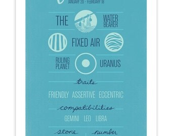 "AQUARIUS Zodiac Print, Poster, Illustration of Birth Sign, Wall Decor, Constellation, ""AQUARIUS"" Birthday Design"