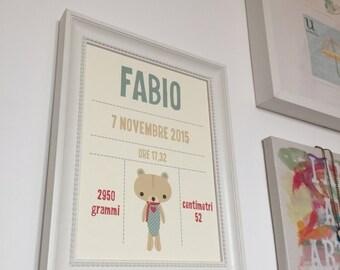 "Print Birth ""Teddy"""