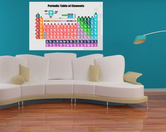 Periodic Table of Elements,Periodic table,wall art,science gifts,chemistry,chemistry teacher,classroom,decor,chemistry decal,chemistry gifts