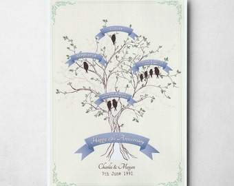 Personalised Silver Anniversary Bird Family Tree A4/A3 Print