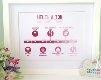 LOVE STORY TIMELINE Personalised Word Art Print (inc p&p)