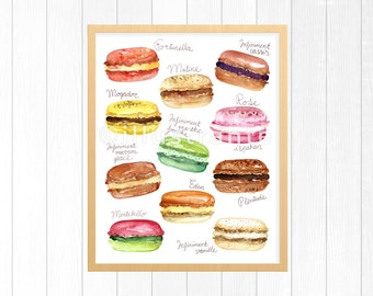 Macaron art print, macaron print, 16x20 print, French macaron, French macaroons, macaroon print, French kitchen artwork, kitchen painting.