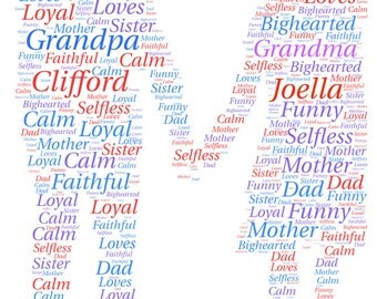 Personalised word art - couple holding hands digital image in high resolution