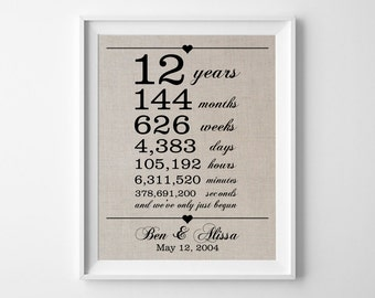12 Years Together - Linen Anniversary Print | 12th Anniversary Gifts | 12 Year Anniversary Gift for Husband Wife | Linen Anniversary Gifts