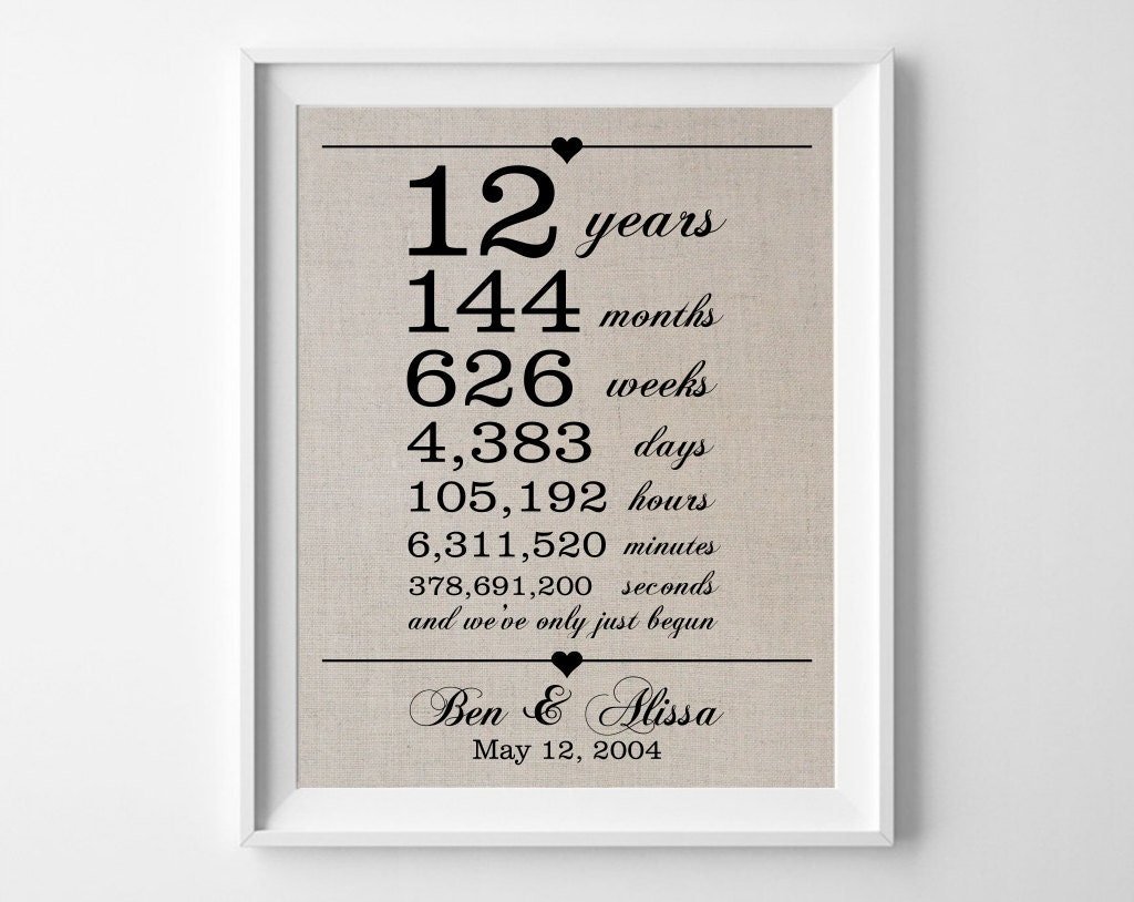 Wedding Gifts 12 Year Anniversary : 12 Year Wedding Anniversary Gifts husband anniversary etsy 12 years ...