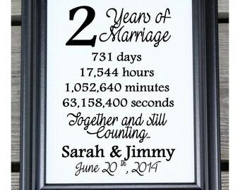 Free 2nd wedding anniversary poems