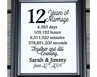 12 Year Wedding Anniversary Gifts Traditional : ... Gift 12 Years Together 12 Years of Marriage 12th Anniversary