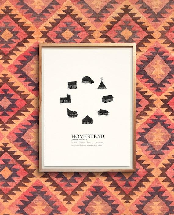 HOMESTEAD (3rd Edition)
