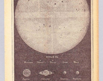 Beautiful Antique Print Encylopedia Page 1920s Engraved Ilustrations Planets Astronomy scrapbooking, collage