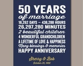 50th Anniversary Gift, 50th Wedding Anniversary Gift,  50 Year Anniversary, 50th Anniversary Gift For Parents, Golden Anniversary 11x14