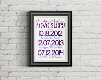 Wedding Love Story Printable Sign - Important Date, Wedding Gift, Anniversary Gift, Special Dates - Digital Download