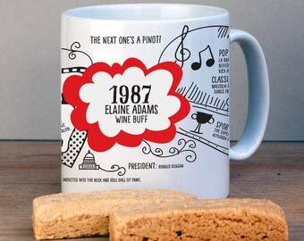 Personalised 1987 Birthday Mug For 30th Birthday-USA History Version-1987 Birthday Gift-Personalized Birthday Gift-30th Gift-Gift for Friend