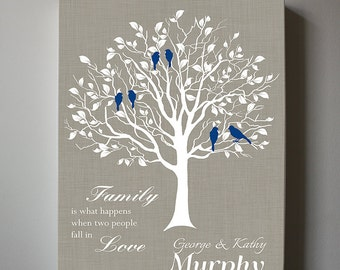 Family Tree, Personalized Family Tree Canvas Print, Name and Estabished Date Family Tree, Parents Anniversary Gift, Grandparents Gift