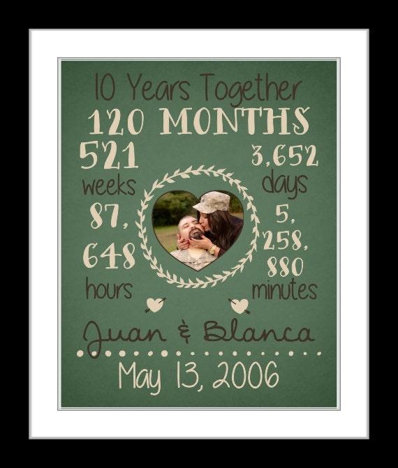 10 Year Wedding Anniversary Gift: A 10 Year Anniversary Gift Wedding Anniversary Gift For