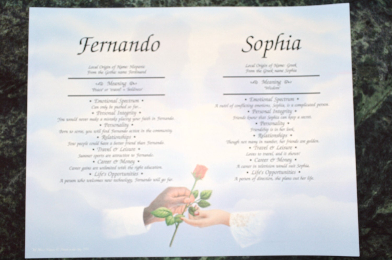 Wedding Gift Check Both Names : First Name Meaning Wedding and Anniversary Print Gift For Both Names ...