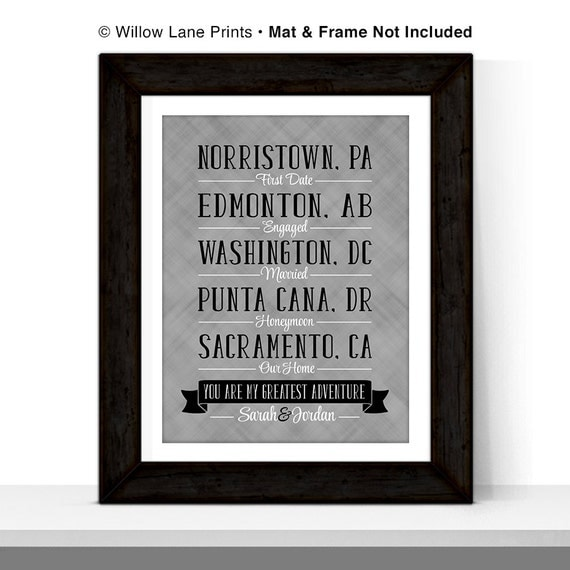 Anniversary gifts for men women first by willowlaneprints for 1st wedding anniversary gifts for men