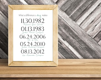 Special Dates Print, What a difference a Day Makes, Typography Print, Birth Dates, Anniversary Gift, Personalized Family Art, Family Story