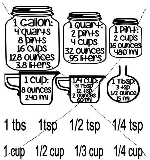 Kitchen,cooking wall decal, kitchen decal, conversion chart, kitchen conversion chart decals, wall decal kitchen, Baking decal, cook decal