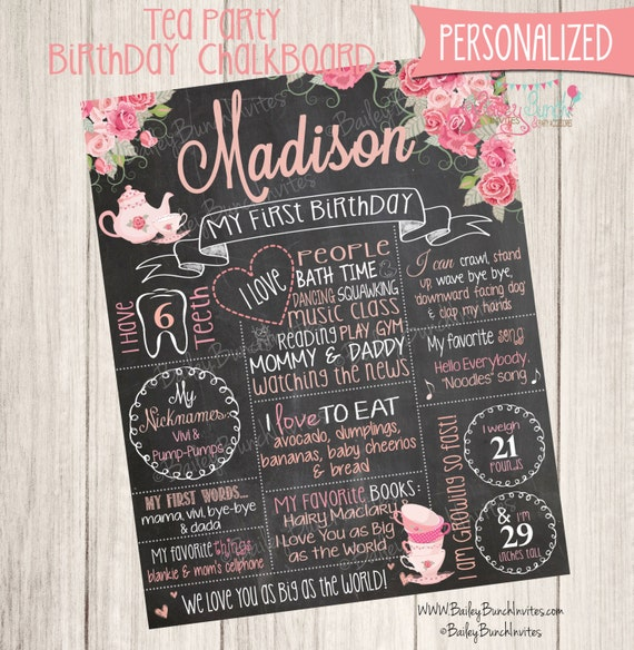 Tea Party First Birthday Chalkboard Poster By