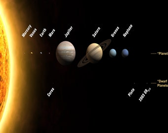 The Planets in Our Solar System. Educational Space Print/Poster.