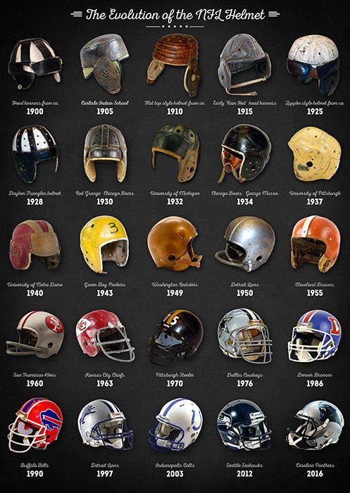 the history and evolution of american football The various codes of football share certain common elements: players in american football, canadian football, rugby union and rugby league take up positions in a limited area of the field at the start of the game they tend to use throwing and running as the main ways of moving the ball, and.