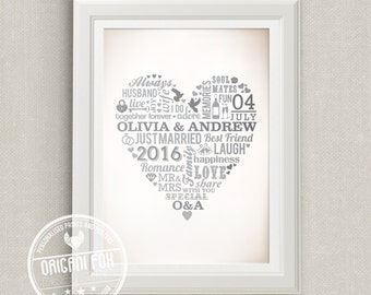 Personalised Wedding Typography Print / Poster - Add your own text - Custom Gift - Any Colour
