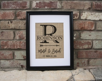 Men Anniversary 39th Anniversary Gift 24th Wedding Anniversary Gift 10 Year Anniversary For Him 55 Year Anniversary Gift Personalized Framed