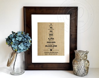 1 Year Anniversary Gifts For Her : ... burlap print one year anniversary gift for him gift for her gift