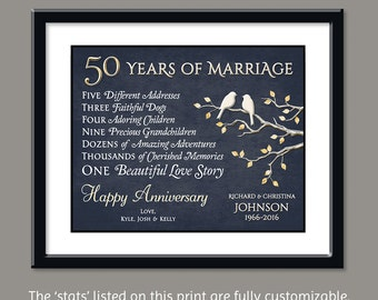 50th Anniversary Gift For Parents Grandparents Golden Anniversary Gift - Family Gift - Custom Anniversary Personalized Art 8x10 PRINT