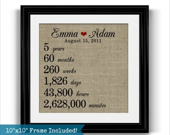 years months weeks together print anniversary gift parent anniversary ...