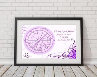 Custom Framed Astrological Charts