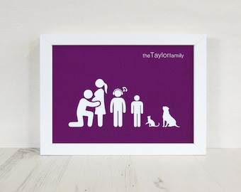 Personalised Our Family Sign Family Framed Print