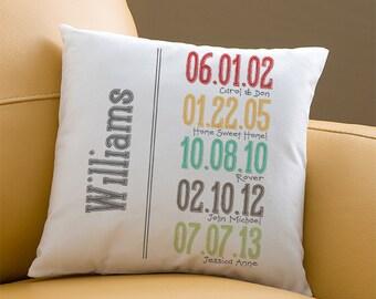 Milestone Dates Family Personalized Throw Pillow