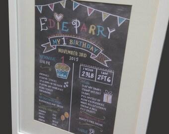 1st Birthday 'chalkboard' style framed Keepsake gift