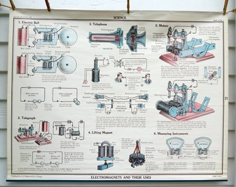 Electromagnets and Their Uses Vintage Science Chart
