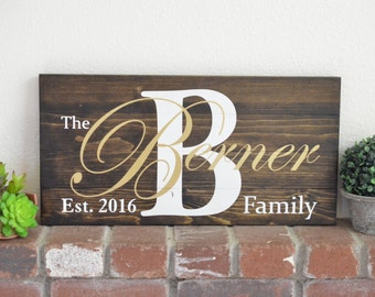 Custom Personalized Family Name Sign Painted on Stained Wood Rustic Pallet Established Wooden Sign Establishment Plaque