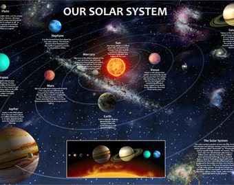 Love Poster Wall decoration gift new 2016 Peace and Love Trippy Psychedelic Meditaion Galaxy Sun Milky Way Solar SYSTEM  Poster