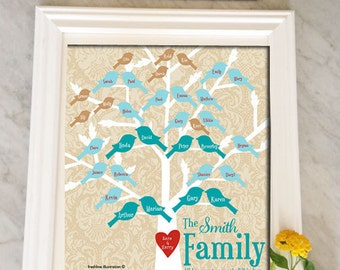 family tree wall art, custom family tree, personalized family tree