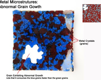 Metal Microstructures Fused Glass Dish