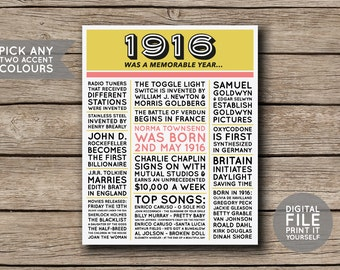1916 - Printable 100th Birthday Newspaper Style Personalised Facts & Trivia Print Poster - DIGITAL FILE