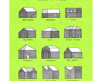 Roof Types Limited Edition Print