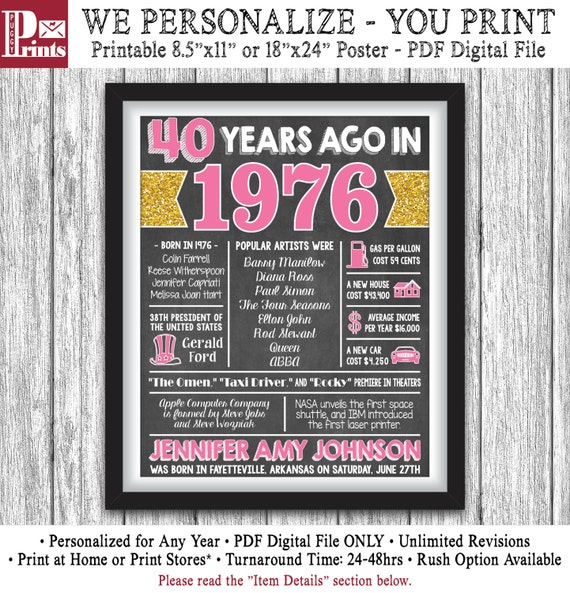 Birthday Date Poster: The Year You Were Born Chalkboard Poster Printable By
