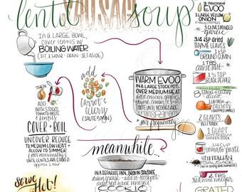 CUSTOM: Recipe Illustration
