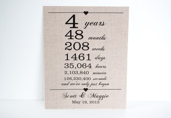 4 years together linen anniversary print 4th by What is the 4 year wedding anniversary gift