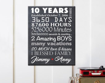 10 Year Anniversary - 10 Anniversary Gift - Wedding Anniversary Gift - Canvas Print - Important Dates Sign - Housewarming gift -