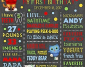 Daniel Tiger chalkboard poster - birthday chalk board sign - wall art - printable digital sign