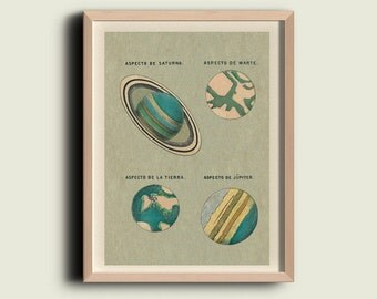 Astronomy Print Poster Solar System Planets Saturn Mars Earth Jupiter Vintage Image Wall Art