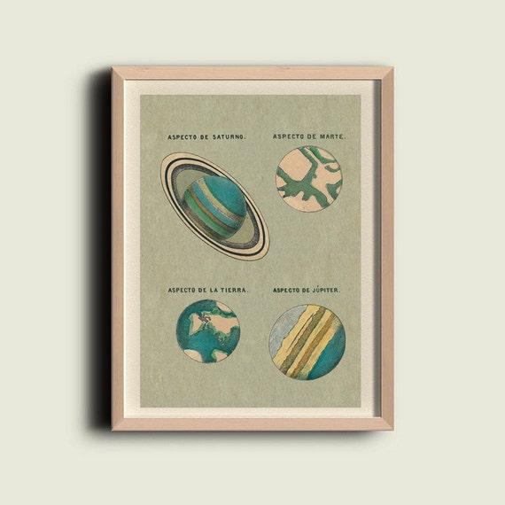 Astronomy Print Postert Solar System Planets Saturn Mars Earth Jupiter Vintage Image Wall Art