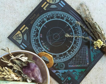 Custom Astrology Birth Chart - MULTI-COLOR