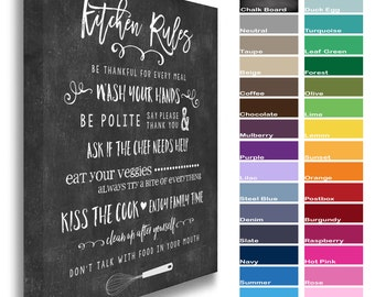 Kitchen Rules Family Quote - Mealtime Canvas Print Picture Wall Art Sign Plaque
